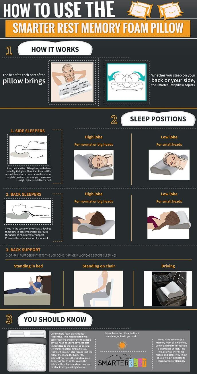 how to use the smarter rest memory foam pillow contour for back pain