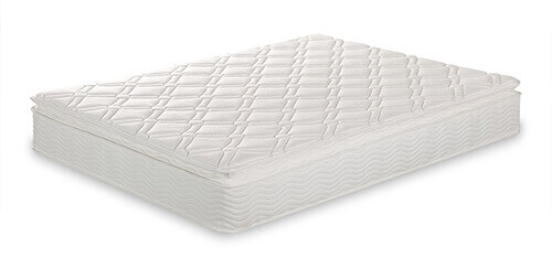 Sleep Master Ultima Comfort 10 Inch Pillow Top Spring Mattress
