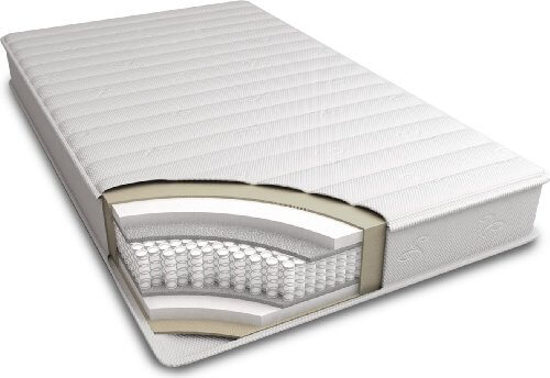 Why Choose an Inner-Spring Foam Combination like the Signature Sleep Contour Mattress