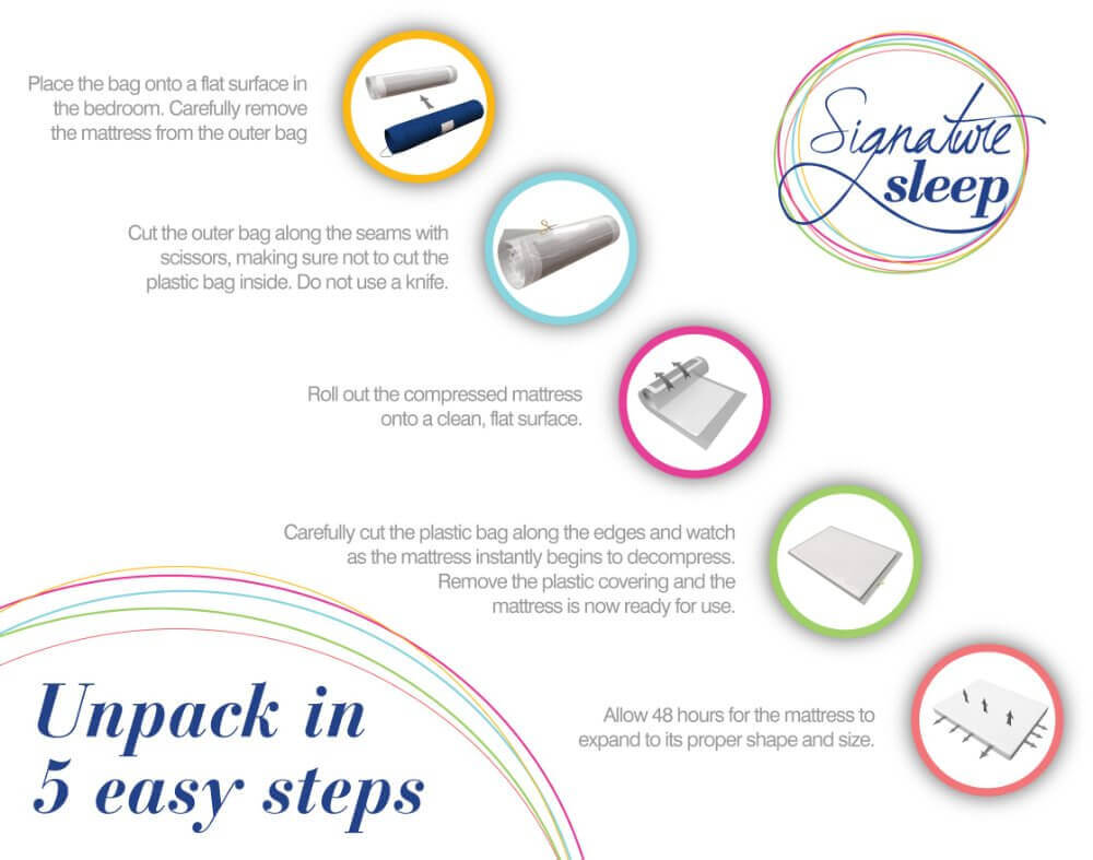 signature sleep mattress, unpack in 5 easy steps