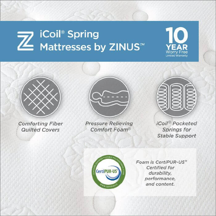 Sleep Master Ultima® Comfort 10 Inch Pillow Top Spring Mattress Protected Purchase from a 10 Year Warranty